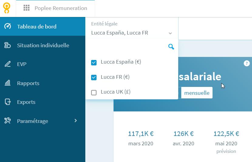 Suivre L Evolution De La Masse Salariale Et Des Effectifs Support Lucca